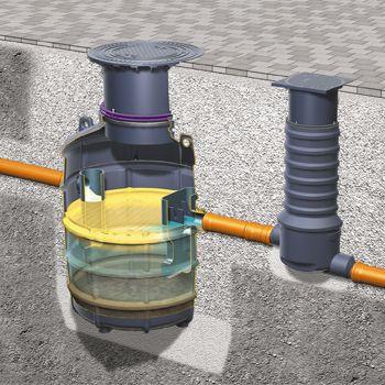 Kessel EasyClean Ground Standard NS 1 - 4 Grease Separator
